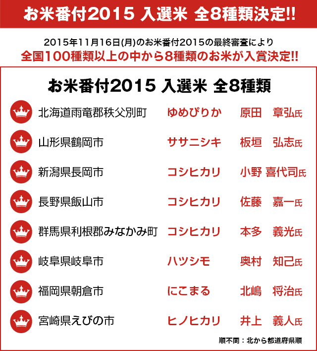 お米番付2015入選※ 全8種類
